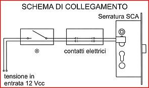 schema-collegamento